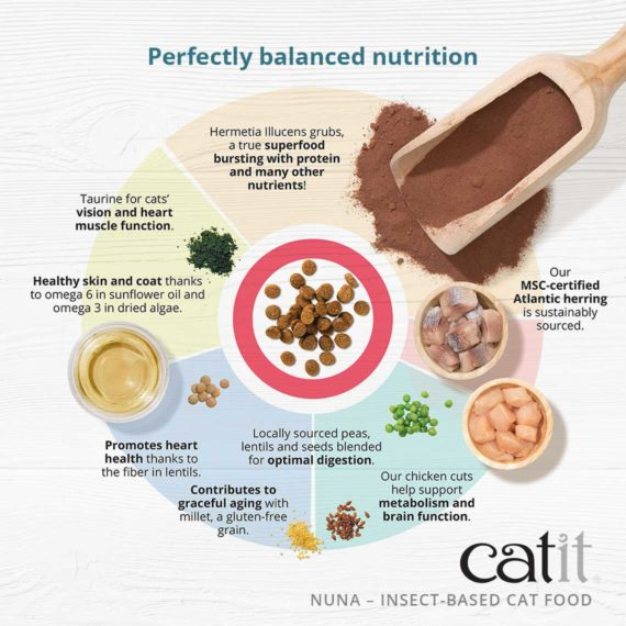 Catit Nuna - Insect-based cat food - Perfectly balanced nutrition, with taurine, omega 3 and omega 6, millet and lentils