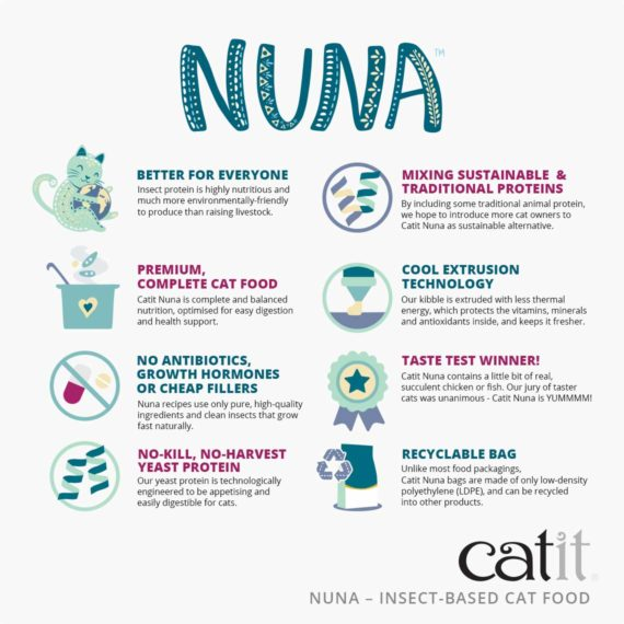 Catit Nuna - Insect-based cat food - Better for everyone - mixing sustainable & traditional proteins - Premium, complete cat food - Cool extrusion technology - No antibiotics, growth hormones or cheap fillers - Taste test winner - No-kill, no-harvest yeast protein - Recyclable bag